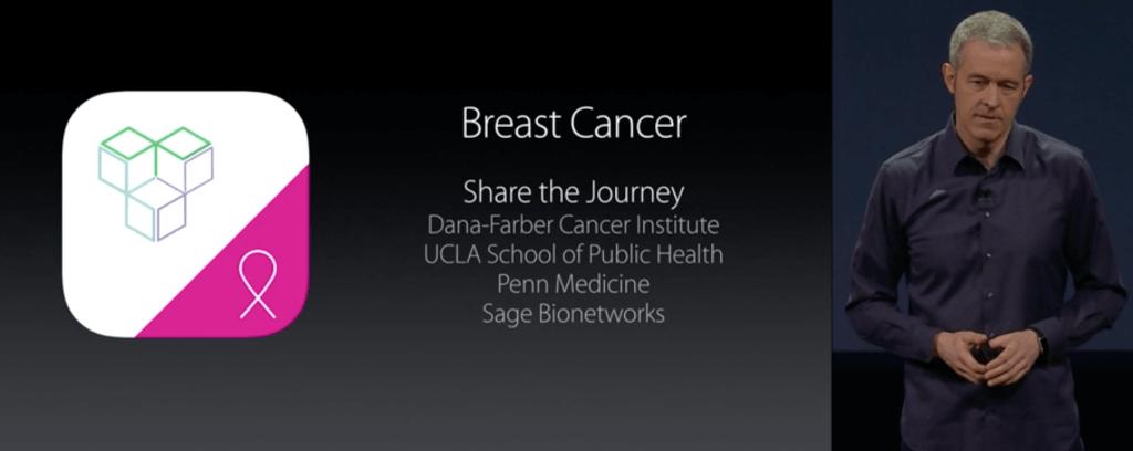 Дадаток для пацієнтів з раком грудей