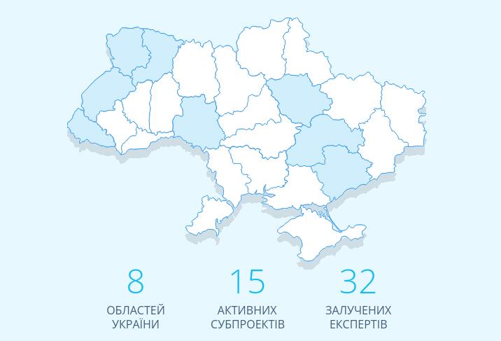 Області України які отримують позику від Світового банку